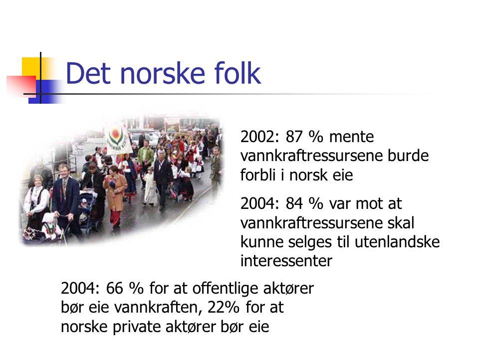 Det norske folk 2002: 87 % mente vannkraftressursene burde forbli i norsk eie.