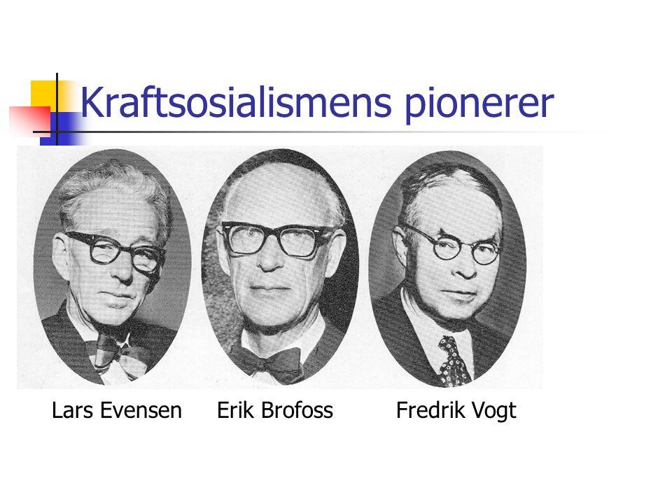Kraftsosialismens pionerer