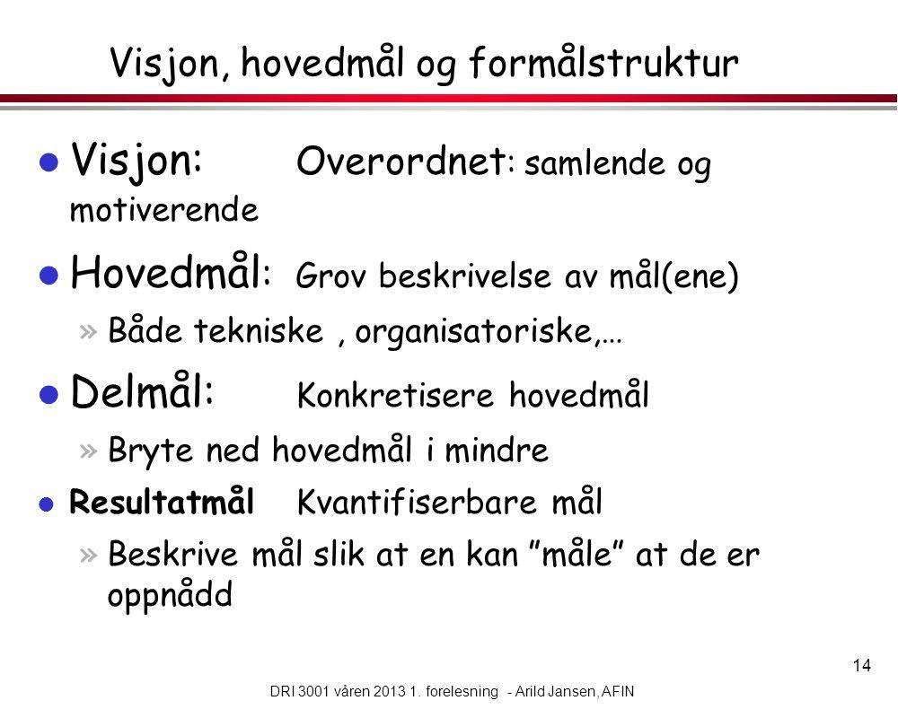 Visjon, hovedmål og formålstruktur