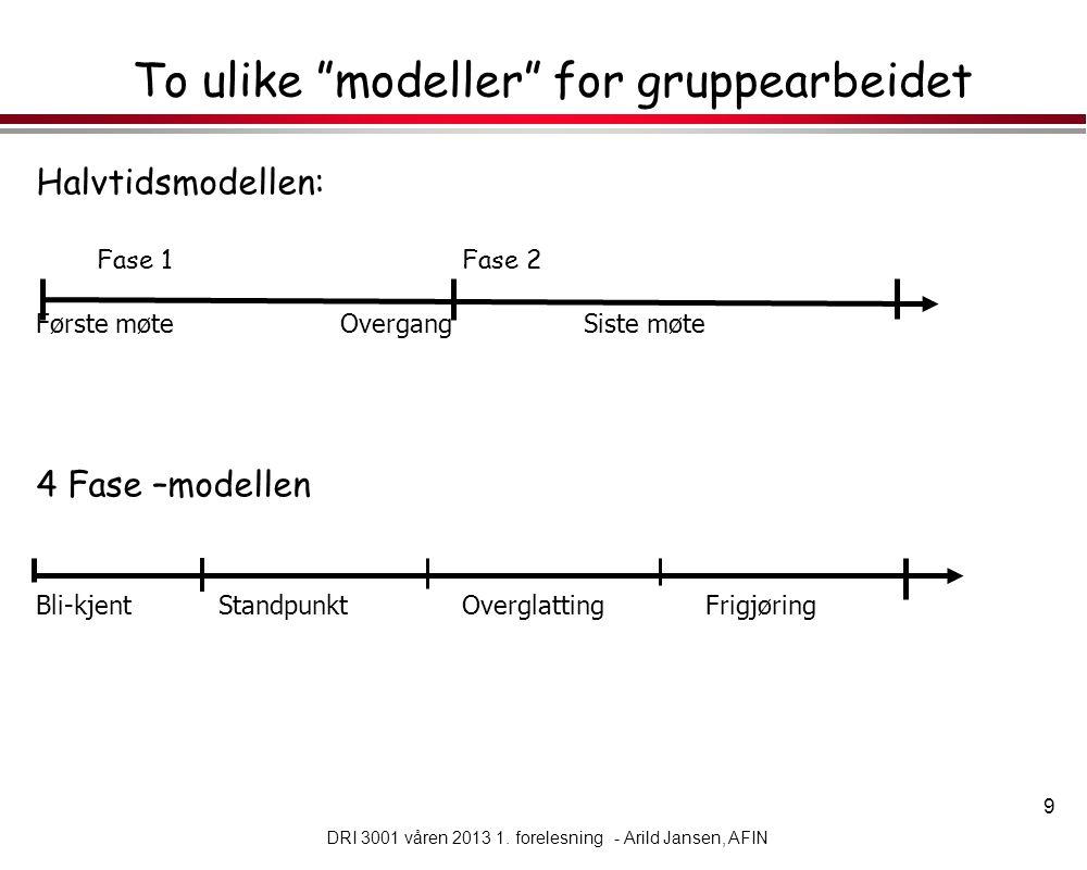 To ulike modeller for gruppearbeidet