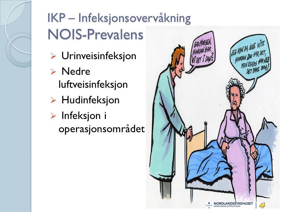 IKP – Infeksjonsovervåkning NOIS-Prevalens