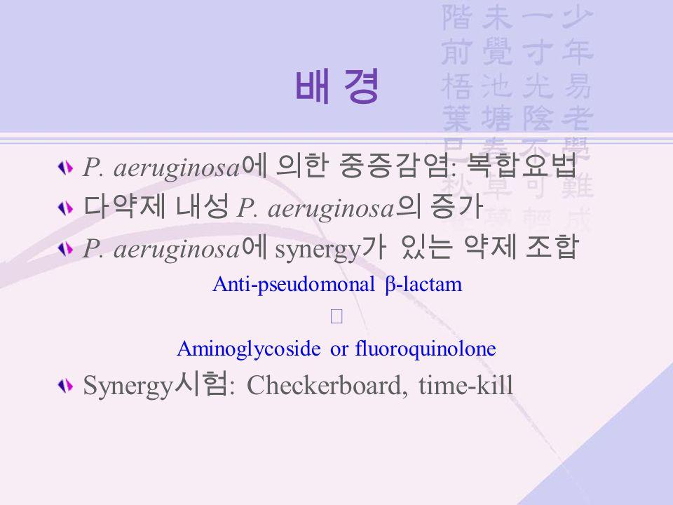배 경 P. aeruginosa에 의한 중증감염: 복합요법 다약제 내성 P. aeruginosa의 증가