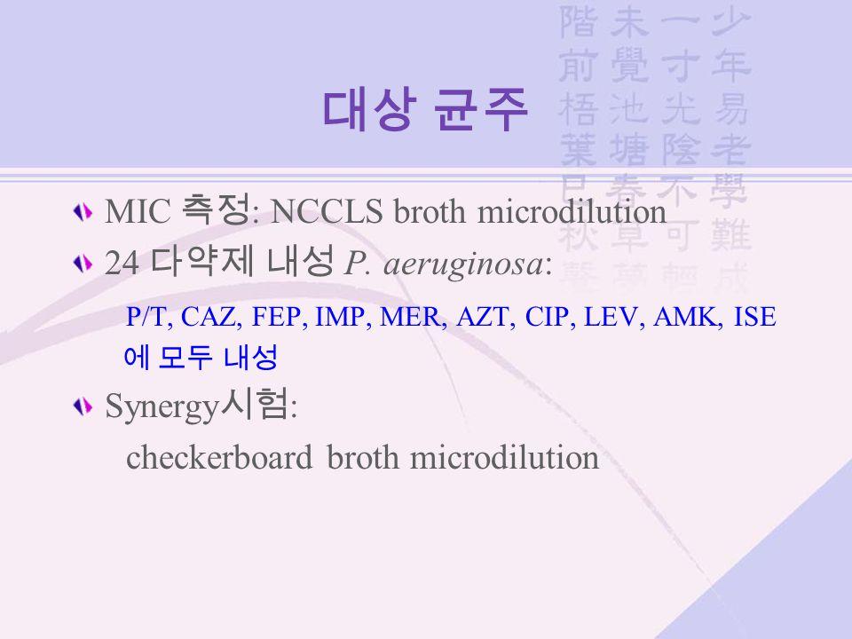 대상 균주 MIC 측정: NCCLS broth microdilution 24 다약제 내성 P. aeruginosa: