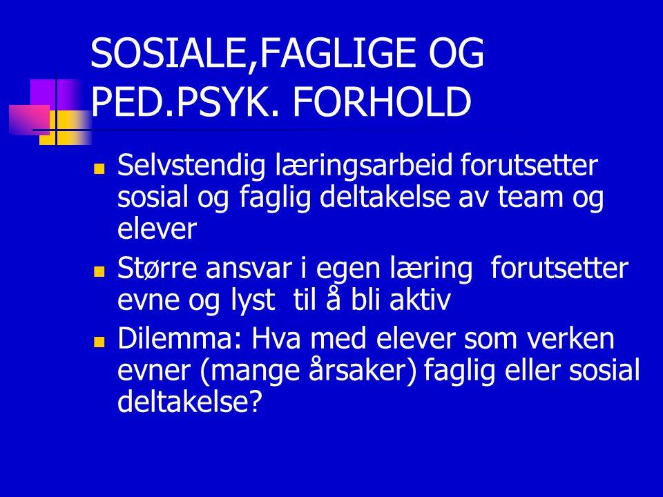 SOSIALE,FAGLIGE OG PED.PSYK. FORHOLD