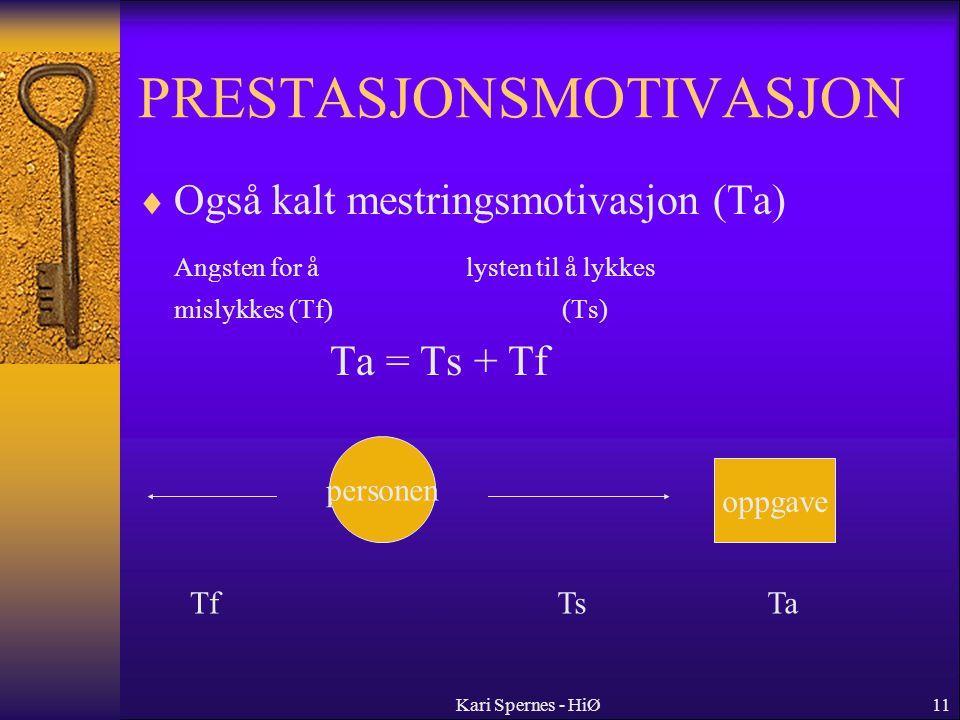 PRESTASJONSMOTIVASJON