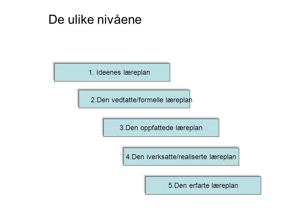 De ulike nivåene 1. Ideenes læreplan 2.Den vedtatte/formelle læreplan