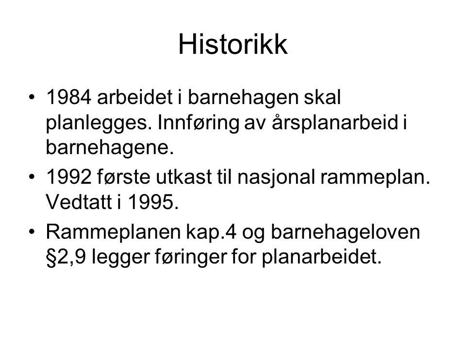Historikk 1984 arbeidet i barnehagen skal planlegges. Innføring av årsplanarbeid i barnehagene.