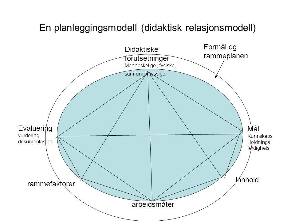 En planleggingsmodell (didaktisk relasjonsmodell)