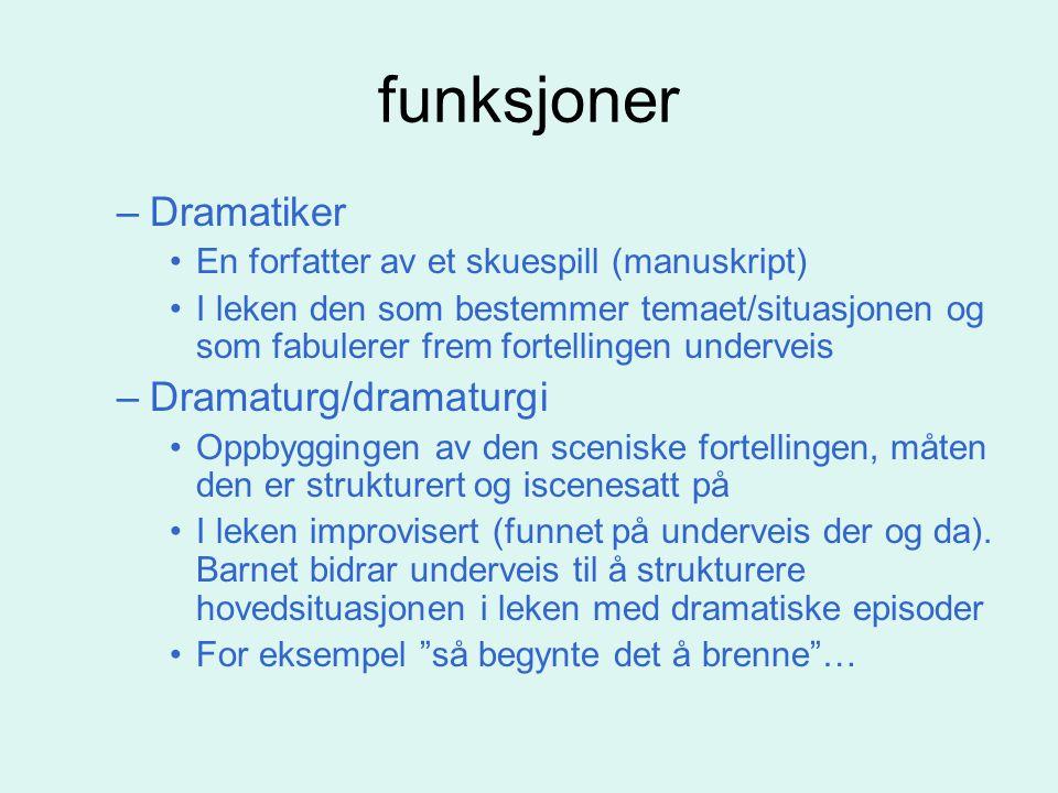 funksjoner Dramatiker Dramaturg/dramaturgi