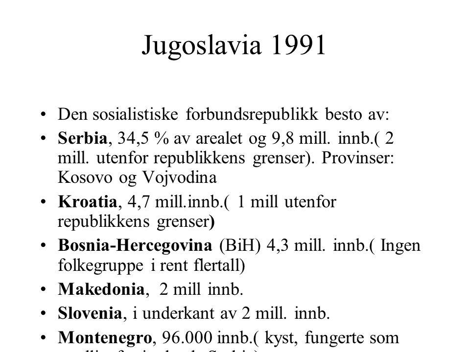 Jugoslavia 1991 Den sosialistiske forbundsrepublikk besto av: