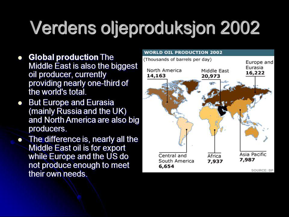 Verdens oljeproduksjon 2002