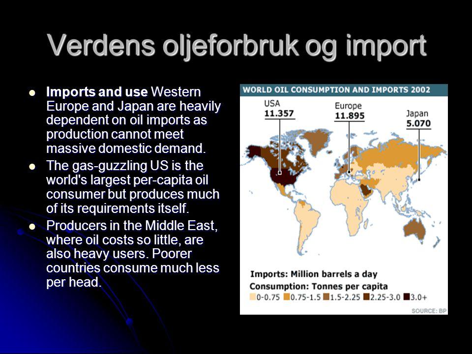 Verdens oljeforbruk og import