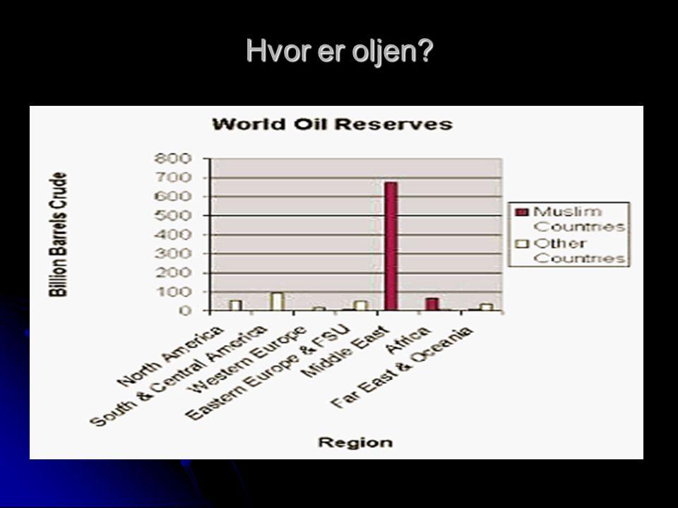 Hvor er oljen