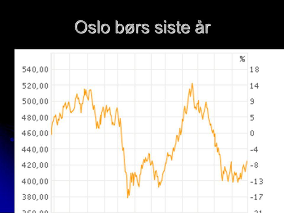 Oslo børs siste år