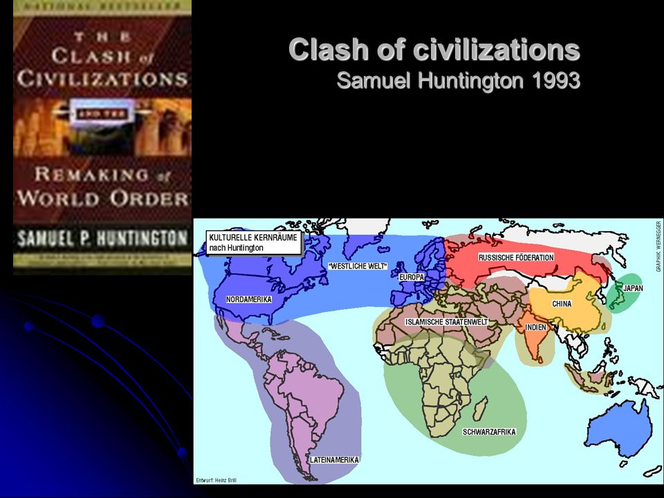 Clash of civilizations Samuel Huntington 1993