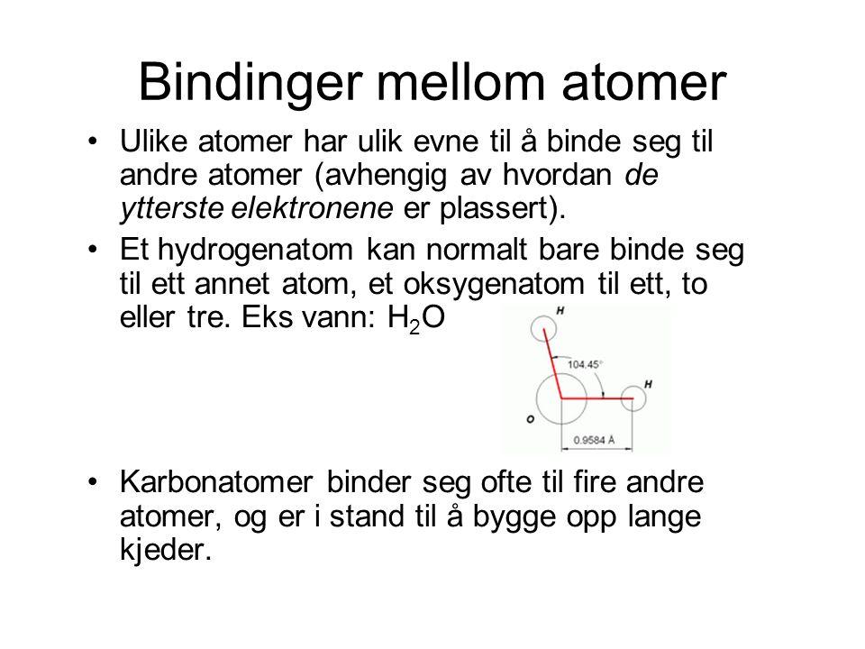 Bindinger mellom atomer