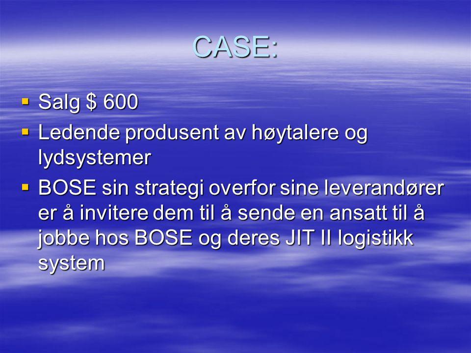 CASE: Salg $ 600 Ledende produsent av høytalere og lydsystemer
