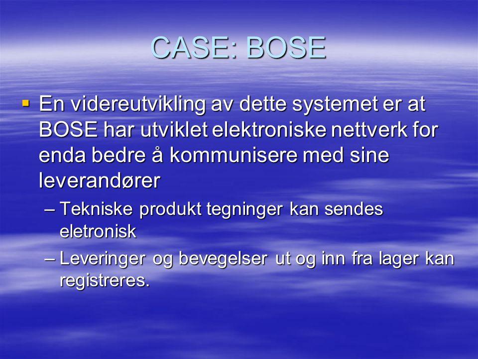 CASE: BOSE En videreutvikling av dette systemet er at BOSE har utviklet elektroniske nettverk for enda bedre å kommunisere med sine leverandører.