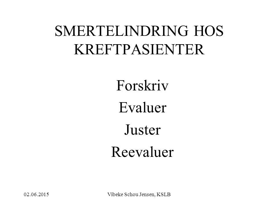 SMERTELINDRING HOS KREFTPASIENTER