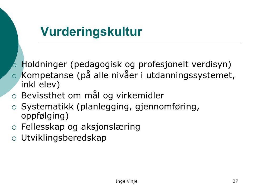 Vurderingskultur Holdninger (pedagogisk og profesjonelt verdisyn)