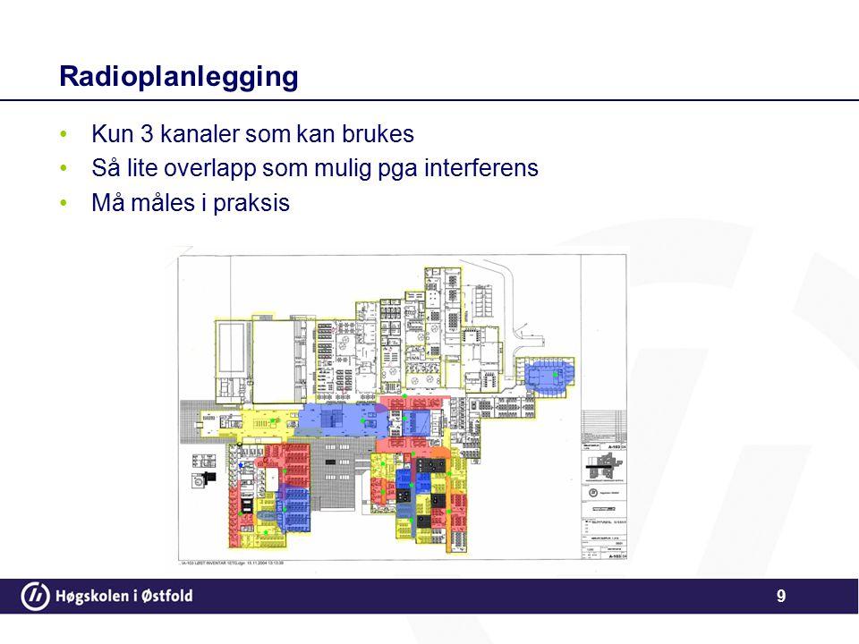 Radioplanlegging Kun 3 kanaler som kan brukes