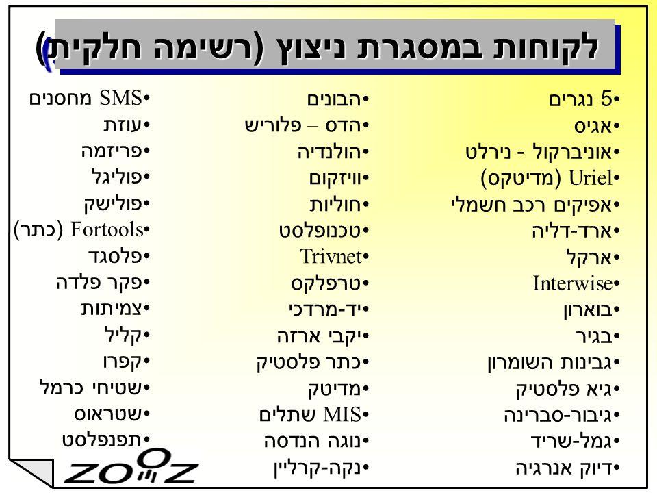 לקוחות במסגרת ניצוץ (רשימה חלקית)