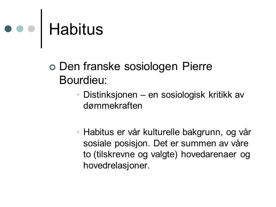 Habitus Den franske sosiologen Pierre Bourdieu: