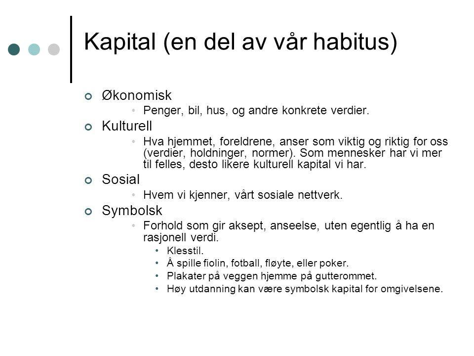 Kapital (en del av vår habitus)