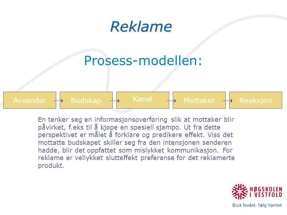 Reklame Prosess-modellen: d Mottaker Avsender Budskap Kanal Reaksjon