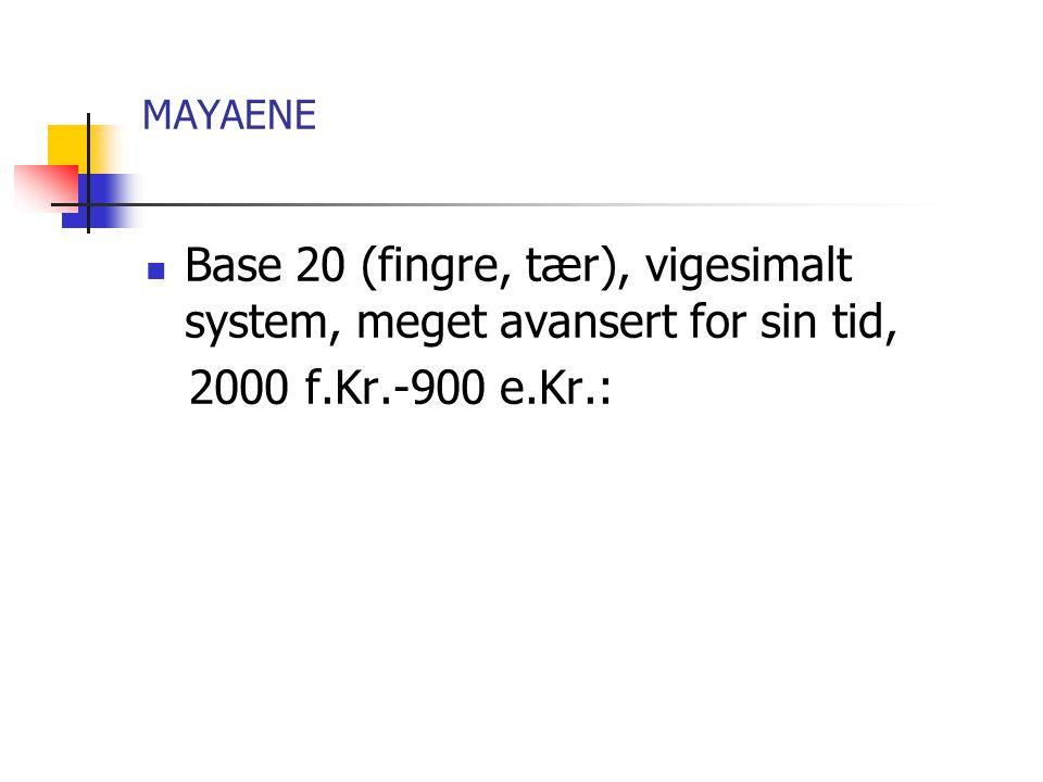 Base 20 (fingre, tær), vigesimalt system, meget avansert for sin tid,