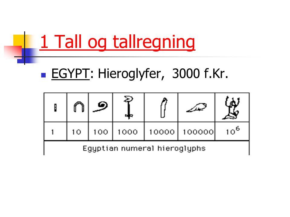 1 Tall og tallregning EGYPT: Hieroglyfer, 3000 f.Kr.