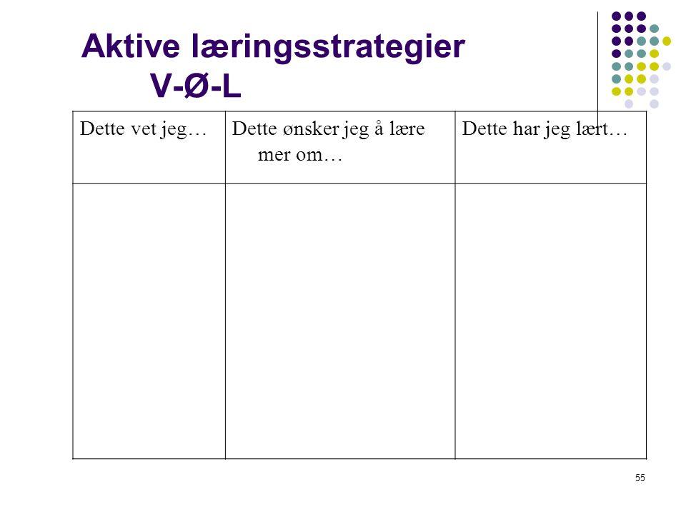 Aktive læringsstrategier V-Ø-L