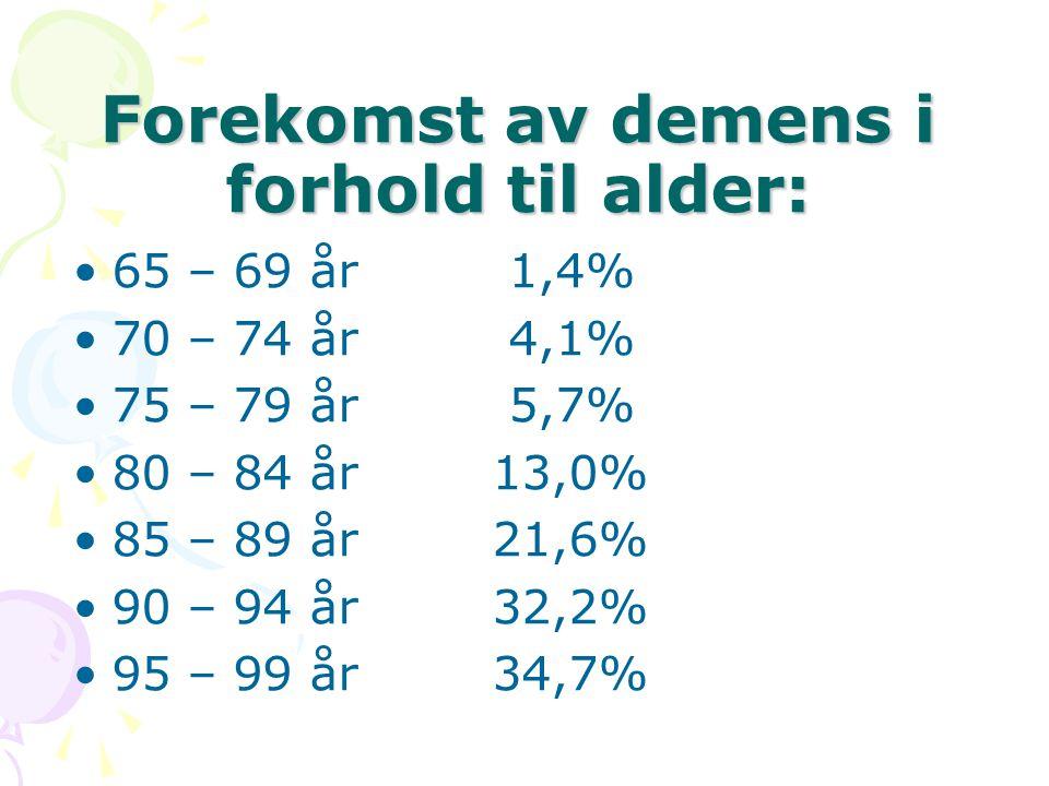 Forekomst av demens i forhold til alder: