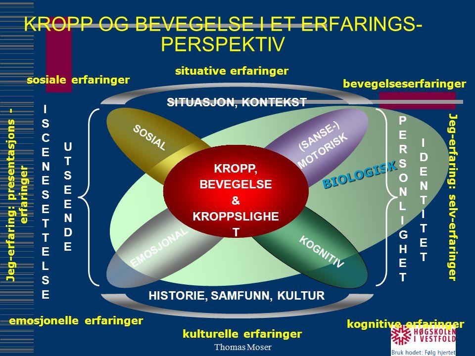 KROPP OG BEVEGELSE I ET ERFARINGS- PERSPEKTIV