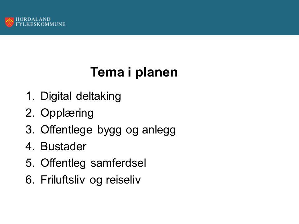 Tema i planen Kva skal vi fram til Digital deltaking Opplæring