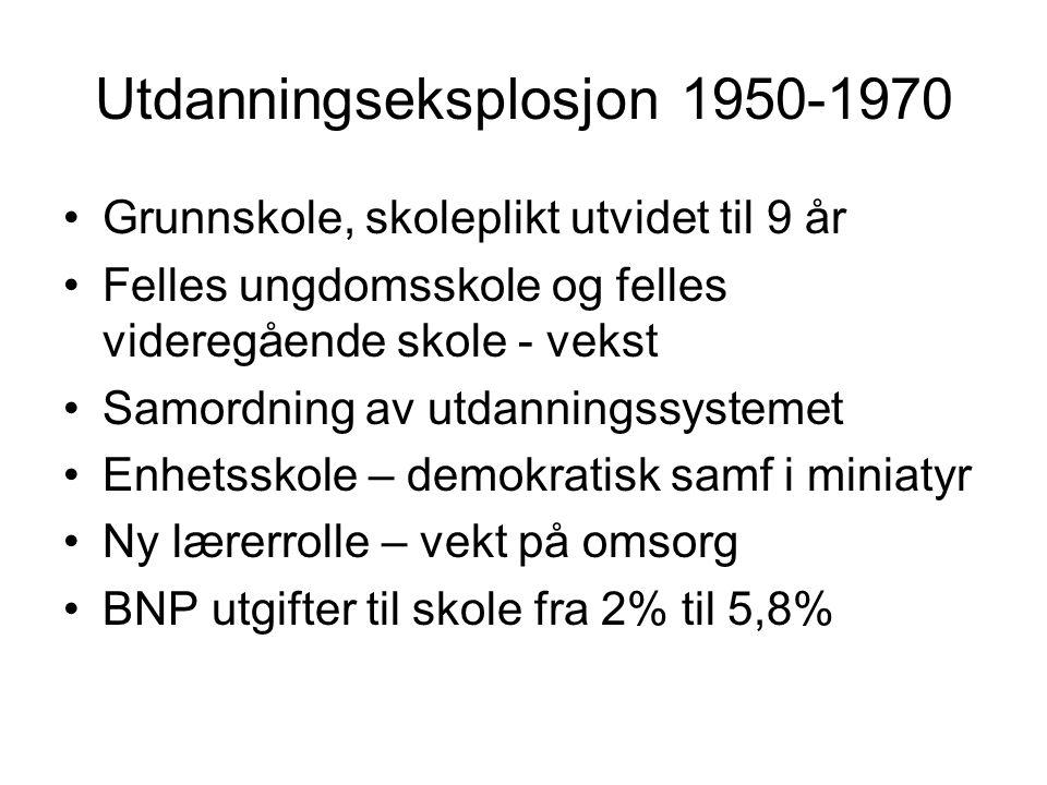 Utdanningseksplosjon 1950-1970