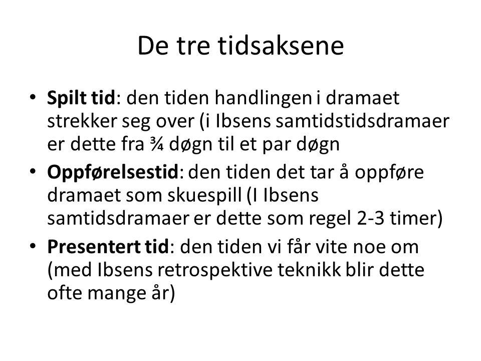 De tre tidsaksene Spilt tid: den tiden handlingen i dramaet strekker seg over (i Ibsens samtidstidsdramaer er dette fra ¾ døgn til et par døgn.