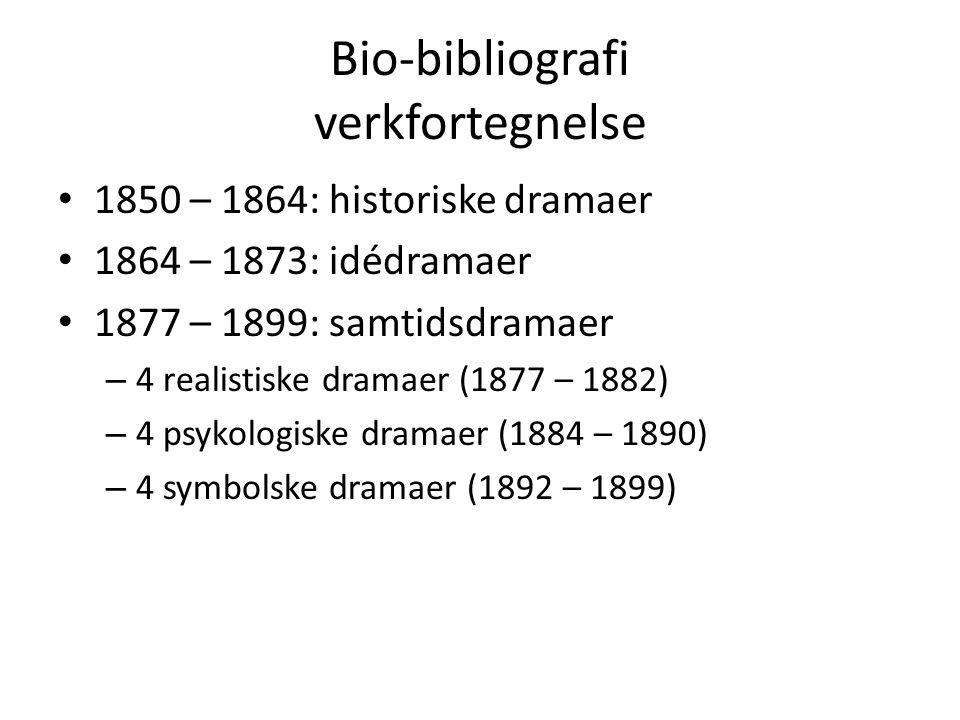 Bio-bibliografi verkfortegnelse