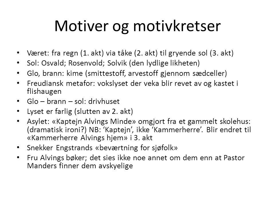 Motiver og motivkretser