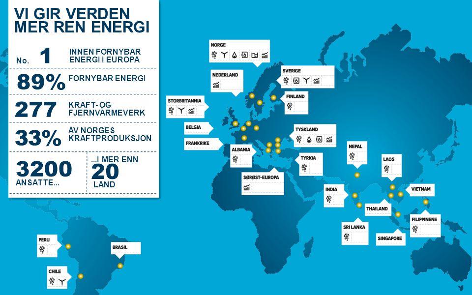 89% 277 33% 20 LAND 3200 ANSATTE... VI GIR VERDEN MER REN ENERGI