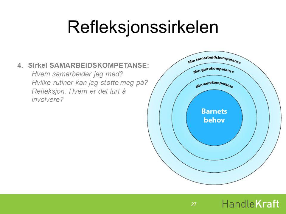 Refleksjonssirkelen Sirkel SAMARBEIDSKOMPETANSE:
