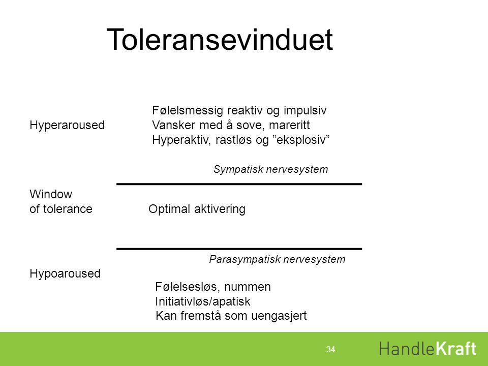 Toleransevinduet Hyperaroused Følelsmessig reaktiv og impulsiv