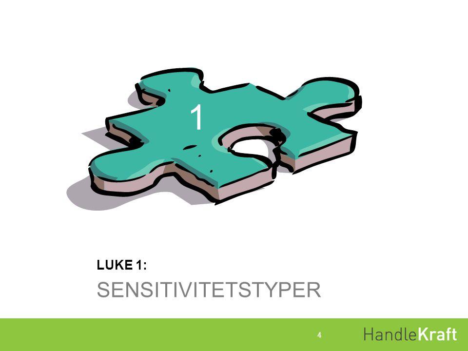 1 LUKE 1: SENSITIVITETSTYPER