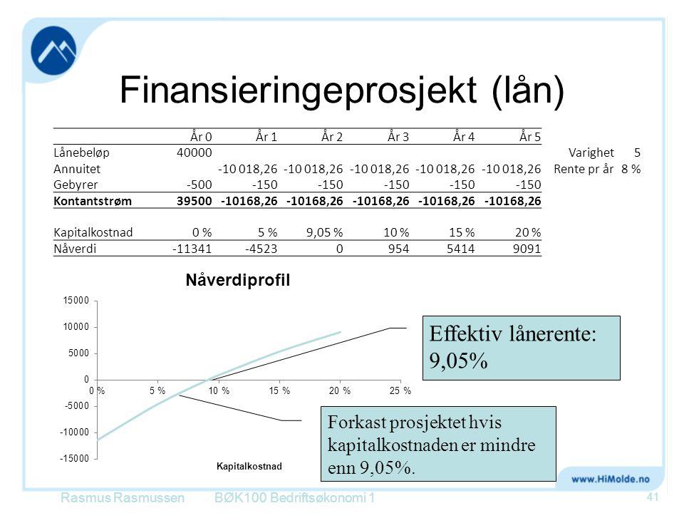 Finansieringeprosjekt (lån)