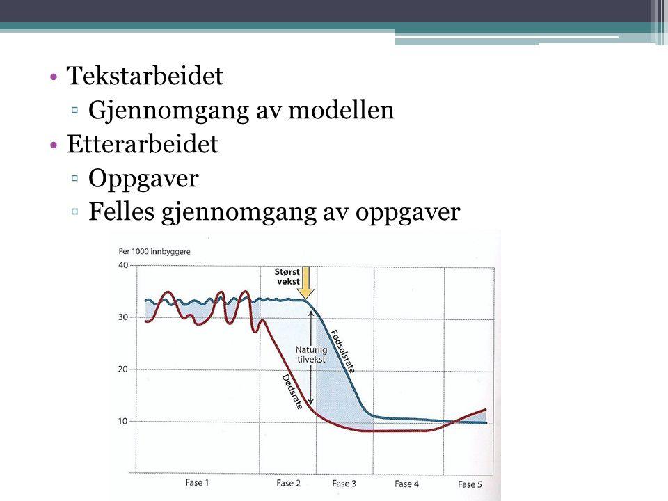 Tekstarbeidet Gjennomgang av modellen Etterarbeidet Oppgaver Felles gjennomgang av oppgaver