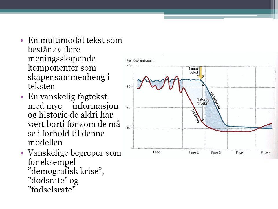 En multimodal tekst som består av flere meningsskapende komponenter som skaper sammenheng i teksten