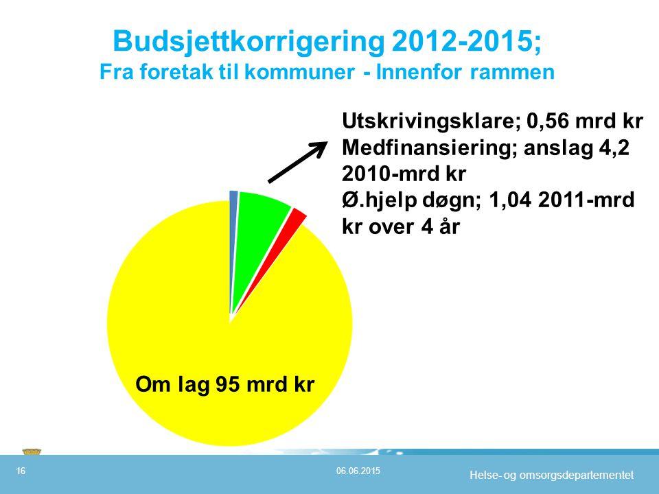 Budsjettkorrigering 2012-2015; Fra foretak til kommuner - Innenfor rammen