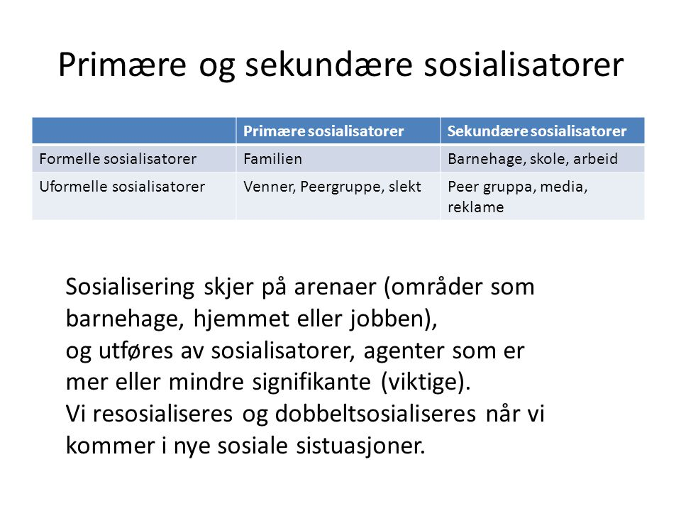 Primære og sekundære sosialisatorer