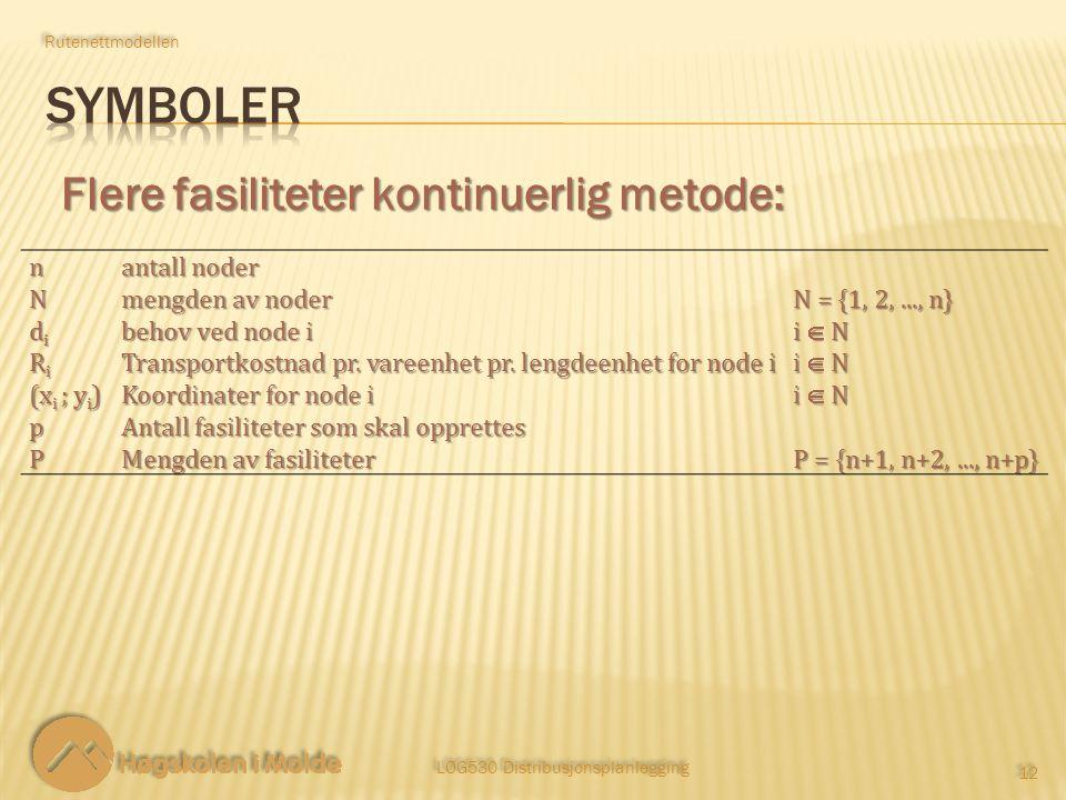 symboler Flere fasiliteter kontinuerlig metode: n antall noder N