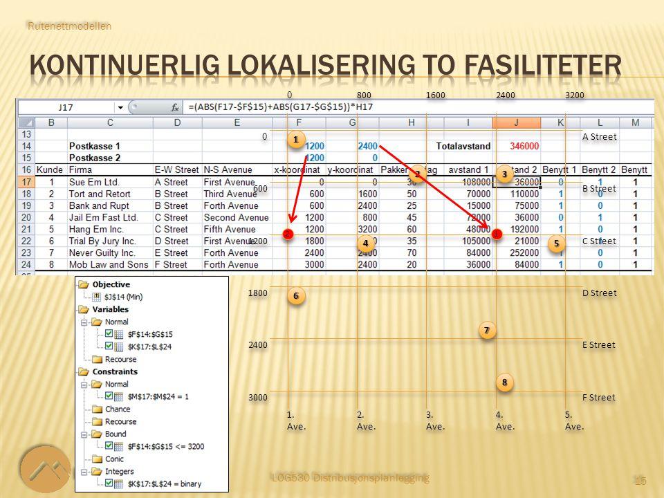 Kontinuerlig lokalisering to fasiliteter